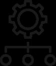 Operatoria Integral